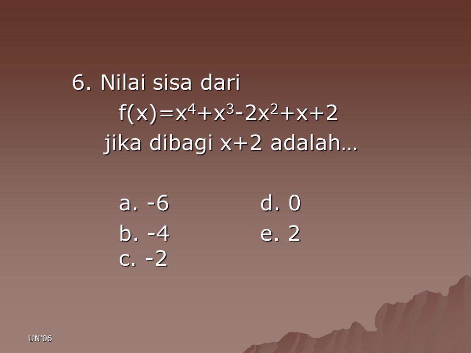 UN'06 6. Nilai sisa dari f(x)=x 4 +x 3 -2x 2 +x+2 jika dibagi x+2 adalah… jika dibagi x+2 adalah… a. -6d. 0 b. -4e. 2 c. -2