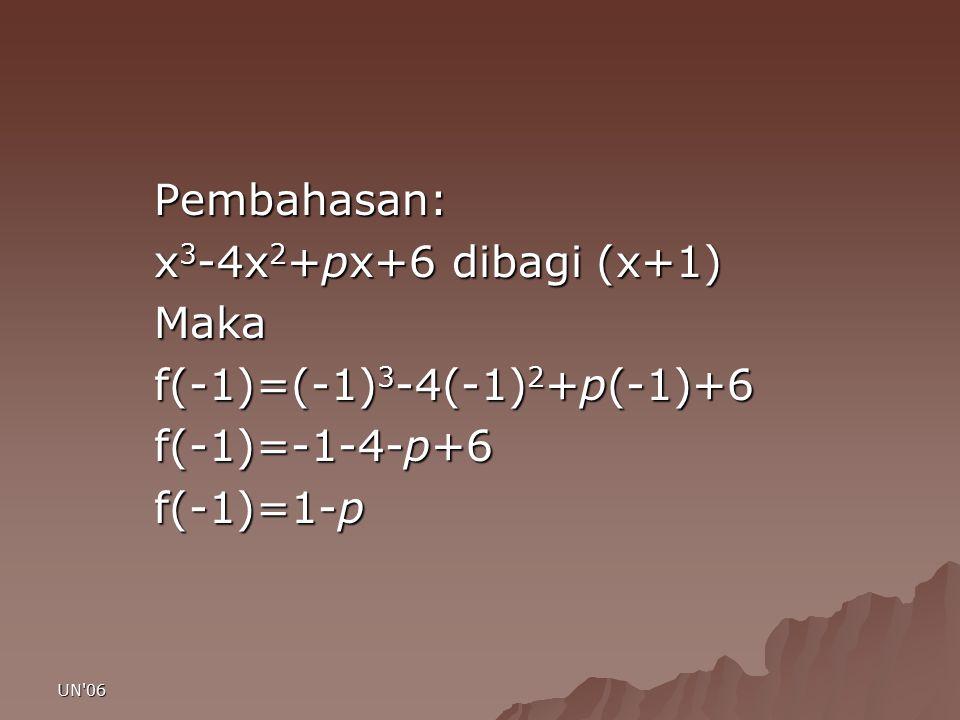 UN'06 Pembahasan: x 3 -4x 2 +px+6 dibagi (x+1) Maka f(-1)=(-1) 3 -4(-1) 2 +p(-1)+6 f(-1)=-1-4-p+6 f(-1)=1-p