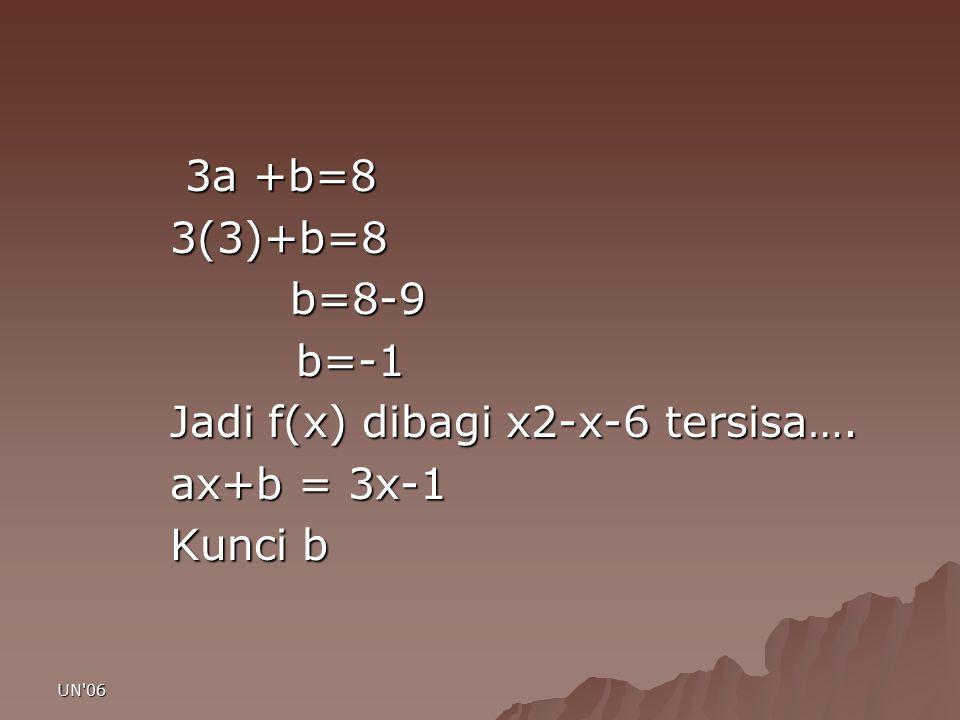 UN'06 3a +b=8 3a +b=83(3)+b=8 b=8-9 b=8-9 b=-1 b=-1 Jadi f(x) dibagi x2-x-6 tersisa…. ax+b = 3x-1 Kunci b