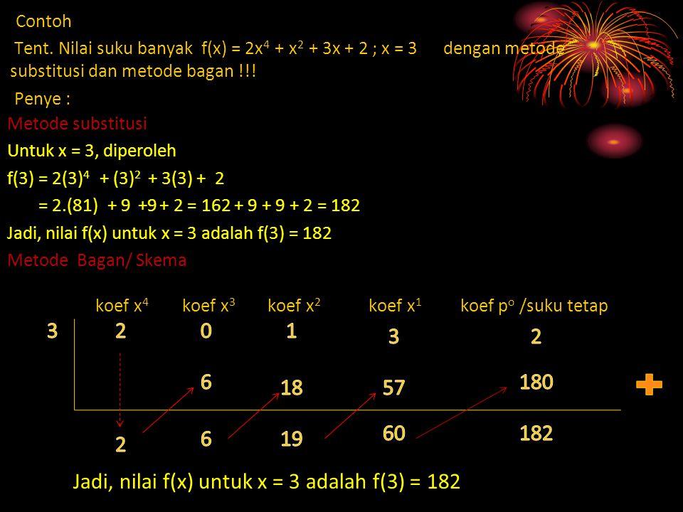 C ontoh Tent. Nilai suku banyak f(x) = 2x 4 + x 2 + 3x + 2 ; x = 3 dengan metode substitusi dan metode bagan !!! Penye : Metode substitusi Untuk x = 3
