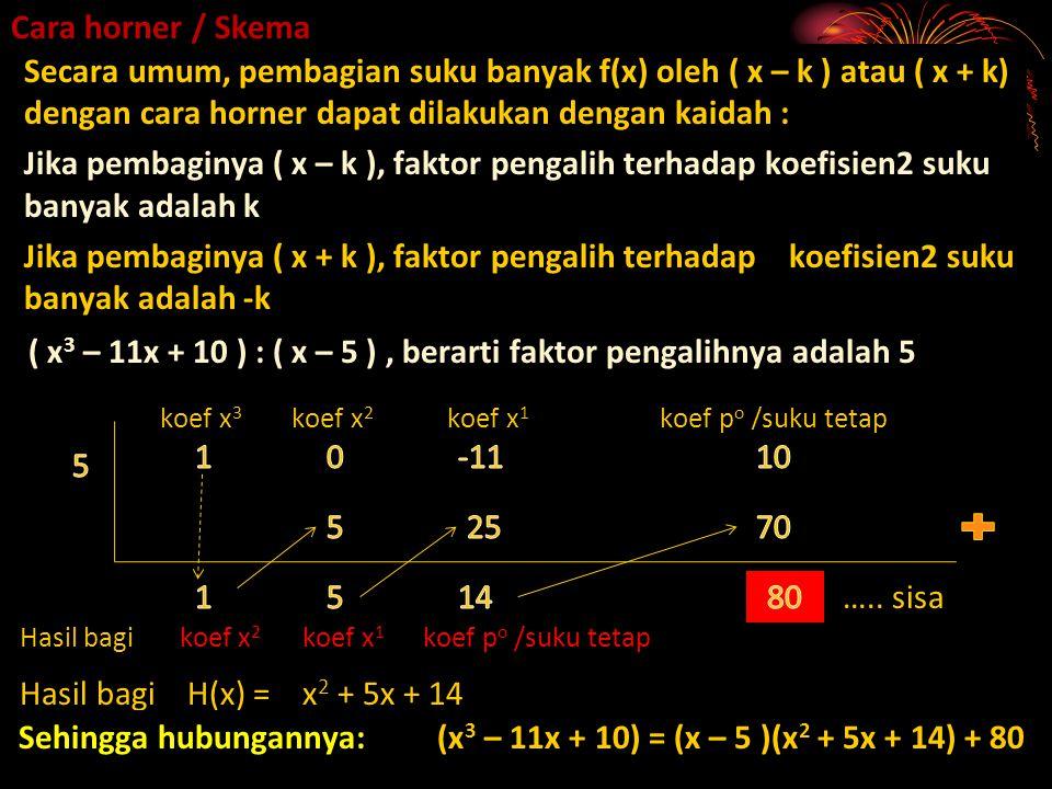 Cara horner / Skema ( x 3 – 11x + 10 ) : ( x – 5 ), berarti faktor pengalihnya adalah 5 Secara umum, pembagian suku banyak f(x) oleh ( x – k ) atau (