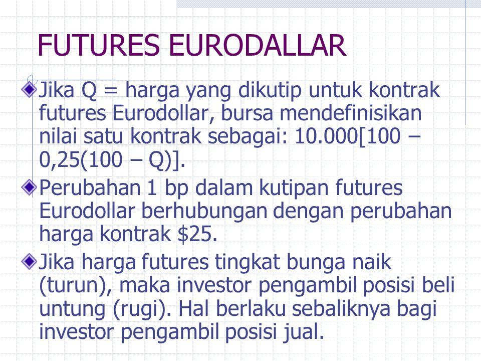 FUTURES EURODALLAR Eurodollar: dollar yang didepositokan di suatu bank AS atau asing di luar AS. Tingkat bunga Eurodollar: bunga yang dihasilkan atas
