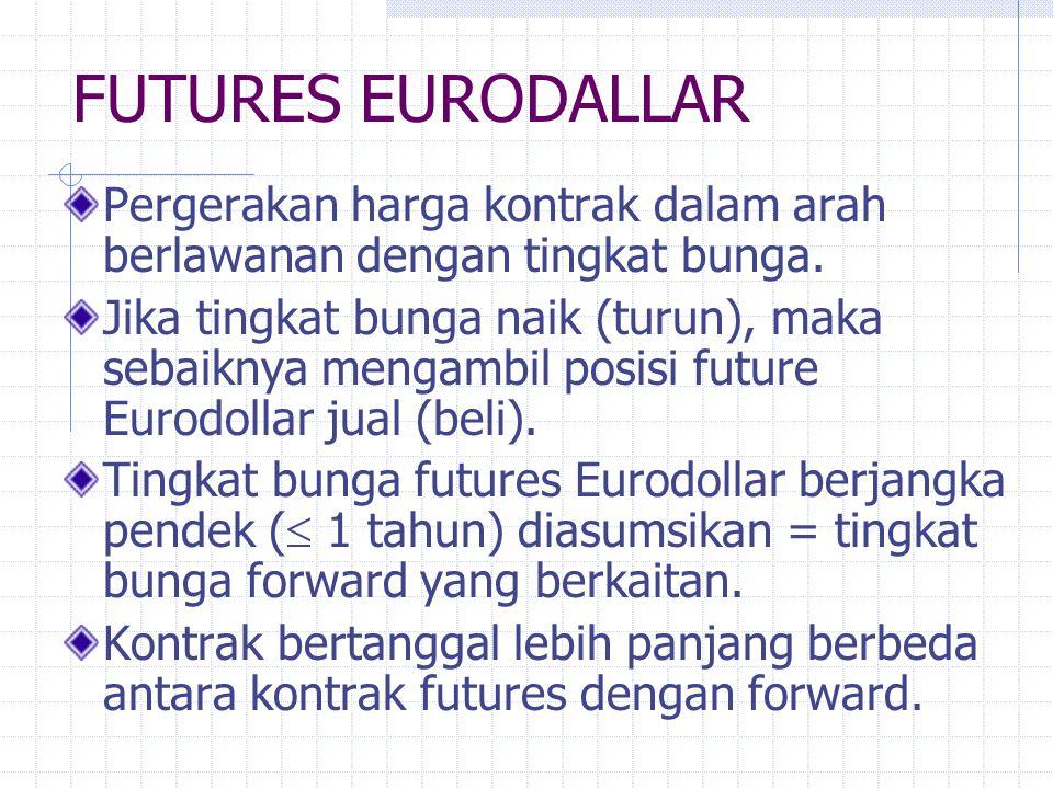 FUTURES EURODALLAR Jika Q = harga yang dikutip untuk kontrak futures Eurodollar, bursa mendefinisikan nilai satu kontrak sebagai: 10.000[100 – 0,25(10