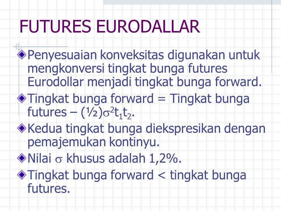 FUTURES EURODALLAR Pergerakan harga kontrak dalam arah berlawanan dengan tingkat bunga. Jika tingkat bunga naik (turun), maka sebaiknya mengambil posi