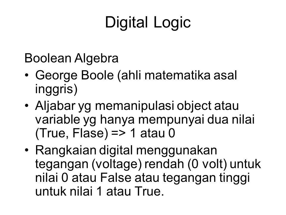 Digital Logic Boolean Algebra George Boole (ahli matematika asal inggris) Aljabar yg memanipulasi object atau variable yg hanya mempunyai dua nilai (T