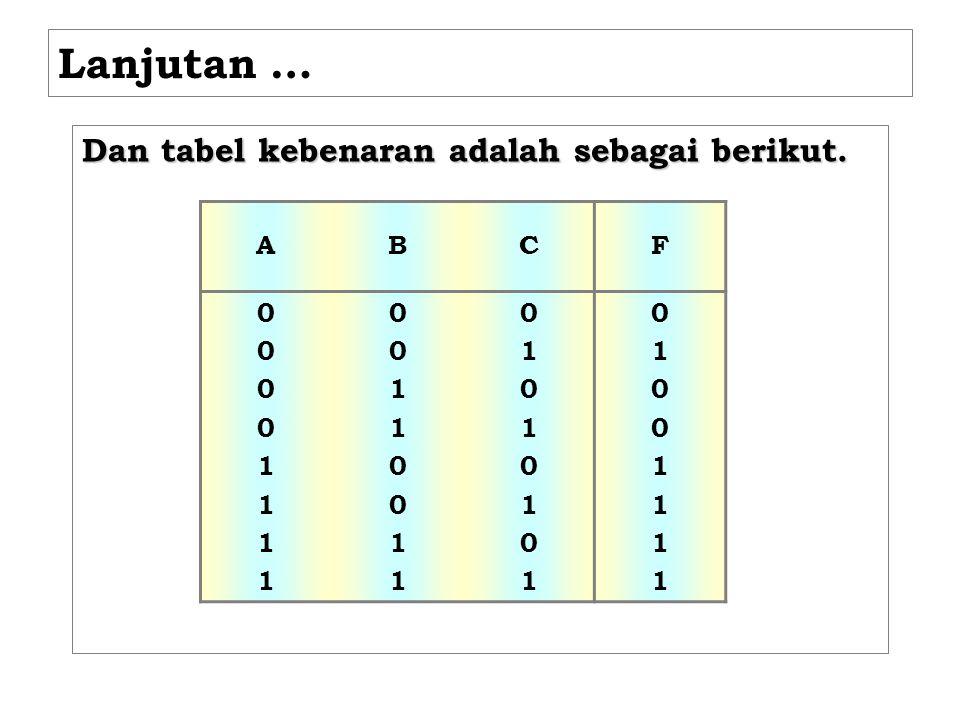 Lanjutan … Dan tabel kebenaran adalah sebagai berikut. ABCF 0000111100001111 0011001100110011 0101010101010101 0100111101001111