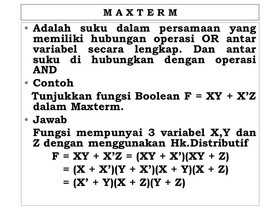 M A X T E R M Adalah suku dalam persamaan yang memiliki hubungan operasi OR antar variabel secara lengkap. Dan antar suku di hubungkan dengan operasi