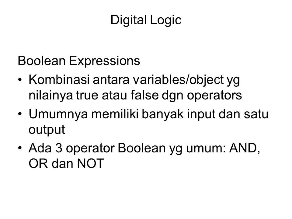 Digital Logic Boolean Expressions Kombinasi antara variables/object yg nilainya true atau false dgn operators Umumnya memiliki banyak input dan satu o