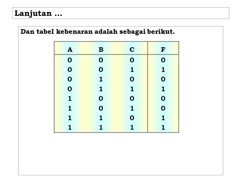 Lanjutan … Dan tabel kebenaran adalah sebagai berikut. ABCF 0000111100001111 0011001100110011 0101010101010101 0101001101010011