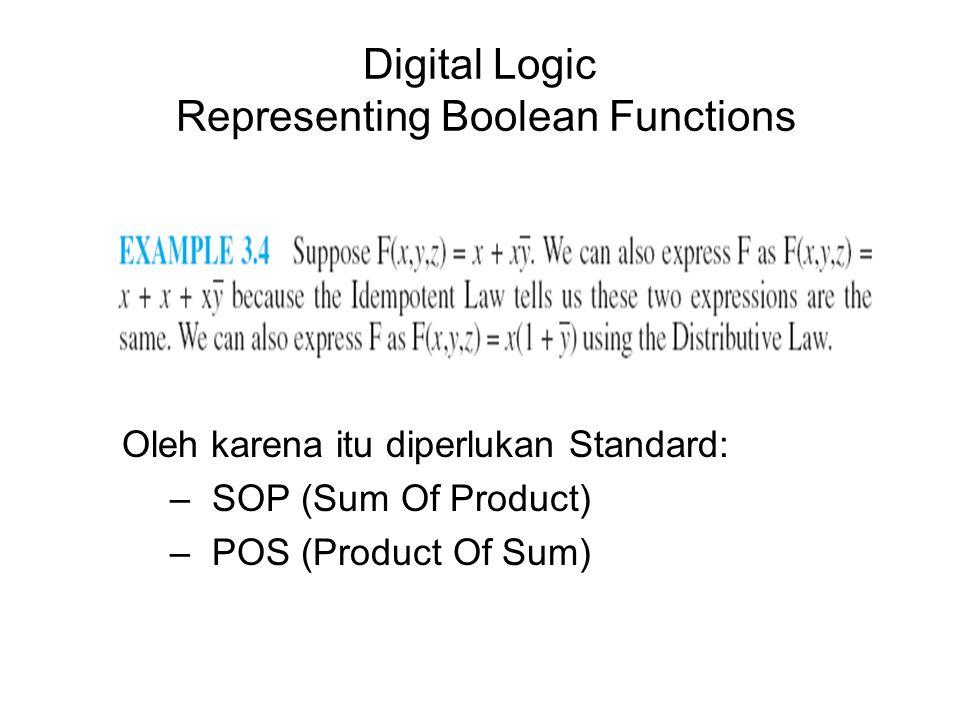 Digital Logic Representing Boolean Functions Oleh karena itu diperlukan Standard: –SOP (Sum Of Product) –POS (Product Of Sum)