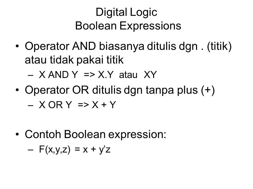 Operator AND biasanya ditulis dgn. (titik) atau tidak pakai titik –X AND Y => X.Y atau XY Operator OR ditulis dgn tanpa plus (+) –X OR Y => X + Y Cont