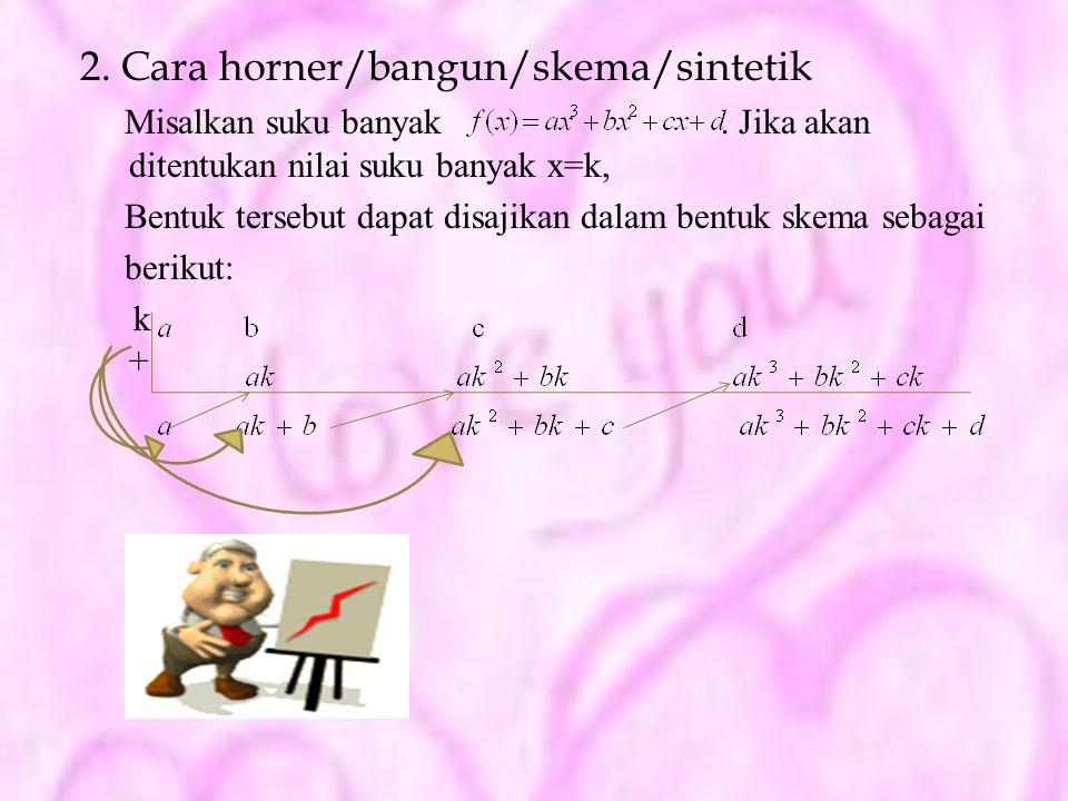 2. Cara horner/bangun/skema/sintetik Misalkan suku banyak. Jika akan ditentukan nilai suku banyak x=k, Bentuk tersebut dapat disajikan dalam bentuk sk
