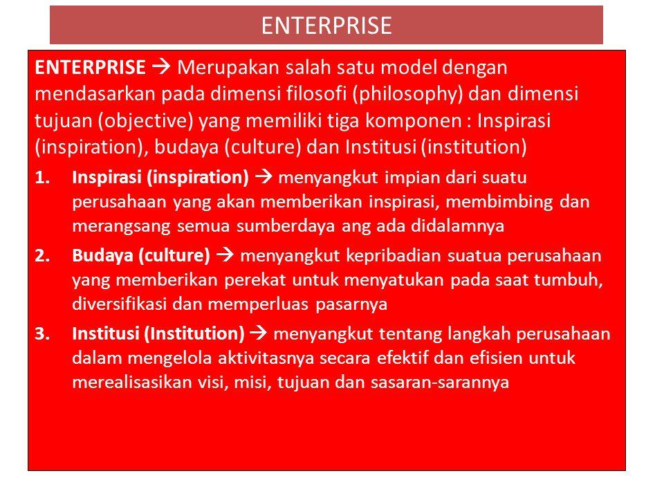 ENTERPRISE ENTERPRISE  Merupakan salah satu model dengan mendasarkan pada dimensi filosofi (philosophy) dan dimensi tujuan (objective) yang memiliki tiga komponen : Inspirasi (inspiration), budaya (culture) dan Institusi (institution) 1.Inspirasi (inspiration)  menyangkut impian dari suatu perusahaan yang akan memberikan inspirasi, membimbing dan merangsang semua sumberdaya ang ada didalamnya 2.Budaya (culture)  menyangkut kepribadian suatua perusahaan yang memberikan perekat untuk menyatukan pada saat tumbuh, diversifikasi dan memperluas pasarnya 3.Institusi (Institution)  menyangkut tentang langkah perusahaan dalam mengelola aktivitasnya secara efektif dan efisien untuk merealisasikan visi, misi, tujuan dan sasaran-sarannya
