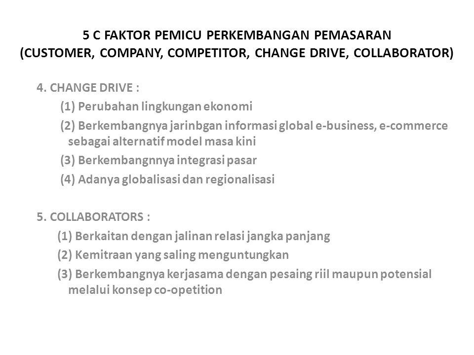 5 C FAKTOR PEMICU PERKEMBANGAN PEMASARAN (CUSTOMER, COMPANY, COMPETITOR, CHANGE DRIVE, COLLABORATOR) 4.