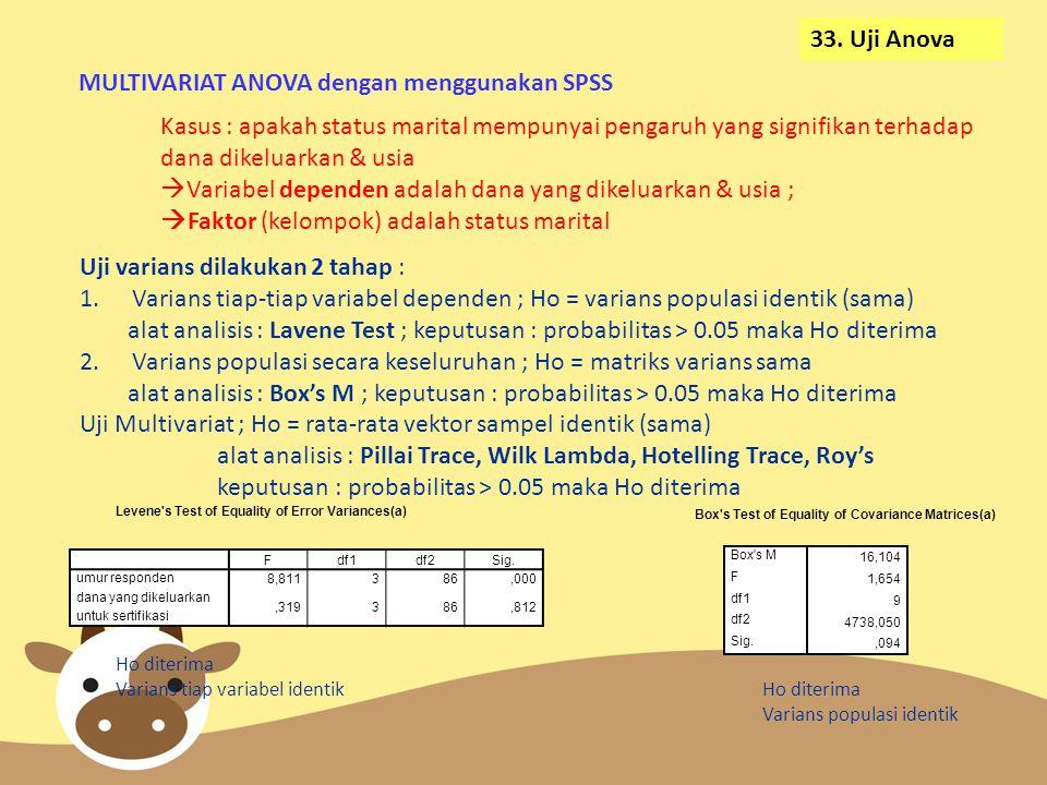 33. Uji Anova MULTIVARIAT ANOVA dengan menggunakan SPSS Kasus : apakah status marital mempunyai pengaruh yang signifikan terhadap dana dikeluarkan & u