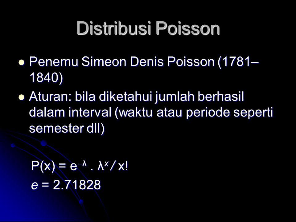 Distribusi Poisson Penemu Simeon Denis Poisson (1781– 1840) Penemu Simeon Denis Poisson (1781– 1840) Aturan: bila diketahui jumlah berhasil dalam interval (waktu atau periode seperti semester dll) Aturan: bila diketahui jumlah berhasil dalam interval (waktu atau periode seperti semester dll) P(x) = e –λ.