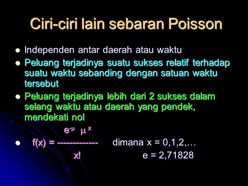 Ciri-ciri lain sebaran Poisson Ciri-ciri lain sebaran Poisson Independen antar daerah atau waktu Independen antar daerah atau waktu Peluang terjadinya suatu sukses relatif terhadap suatu waktu sebanding dengan satuan waktu tersebut Peluang terjadinya suatu sukses relatif terhadap suatu waktu sebanding dengan satuan waktu tersebut Peluang terjadinya lebih dari 2 sukses dalam selang waktu atau daerah yang pendek, mendekati nol Peluang terjadinya lebih dari 2 sukses dalam selang waktu atau daerah yang pendek, mendekati nol e -   x e -   x f(x) = ------------- dimana x = 0,1,2,… f(x) = ------------- dimana x = 0,1,2,… x.