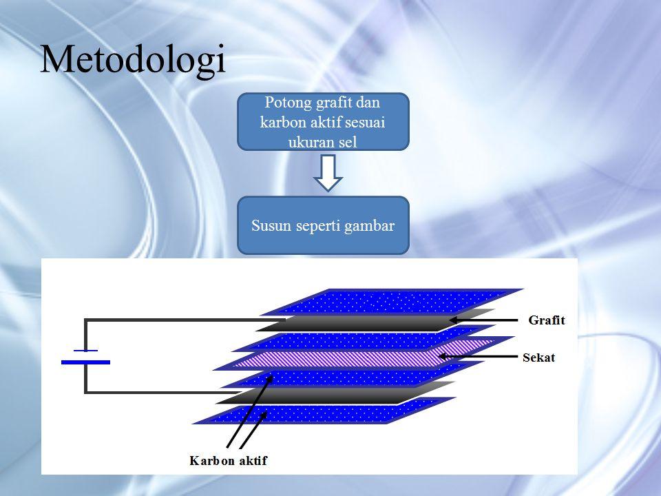 Metodologi Potong grafit dan karbon aktif sesuai ukuran sel Susun seperti gambar