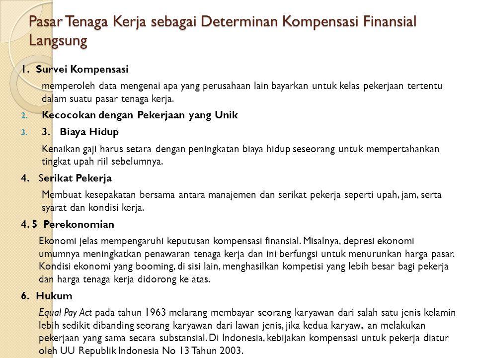 Pasar Tenaga Kerja sebagai Determinan Kompensasi Finansial Langsung 1. Survei Kompensasi memperoleh data mengenai apa yang perusahaan lain bayarkan un