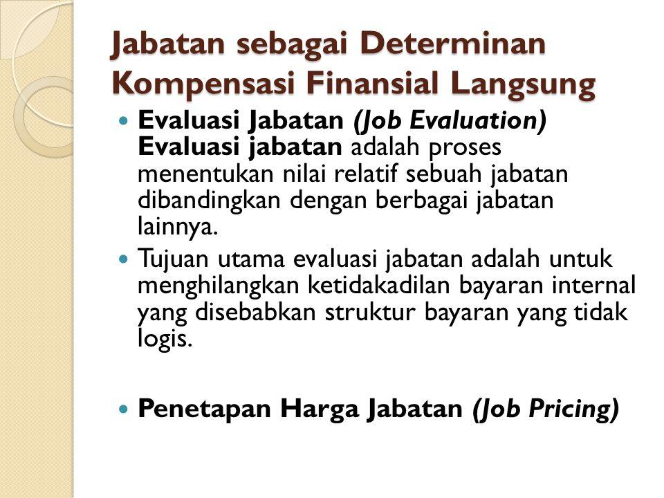 Jabatan sebagai Determinan Kompensasi Finansial Langsung Evaluasi Jabatan (Job Evaluation) Evaluasi jabatan adalah proses menentukan nilai relatif seb