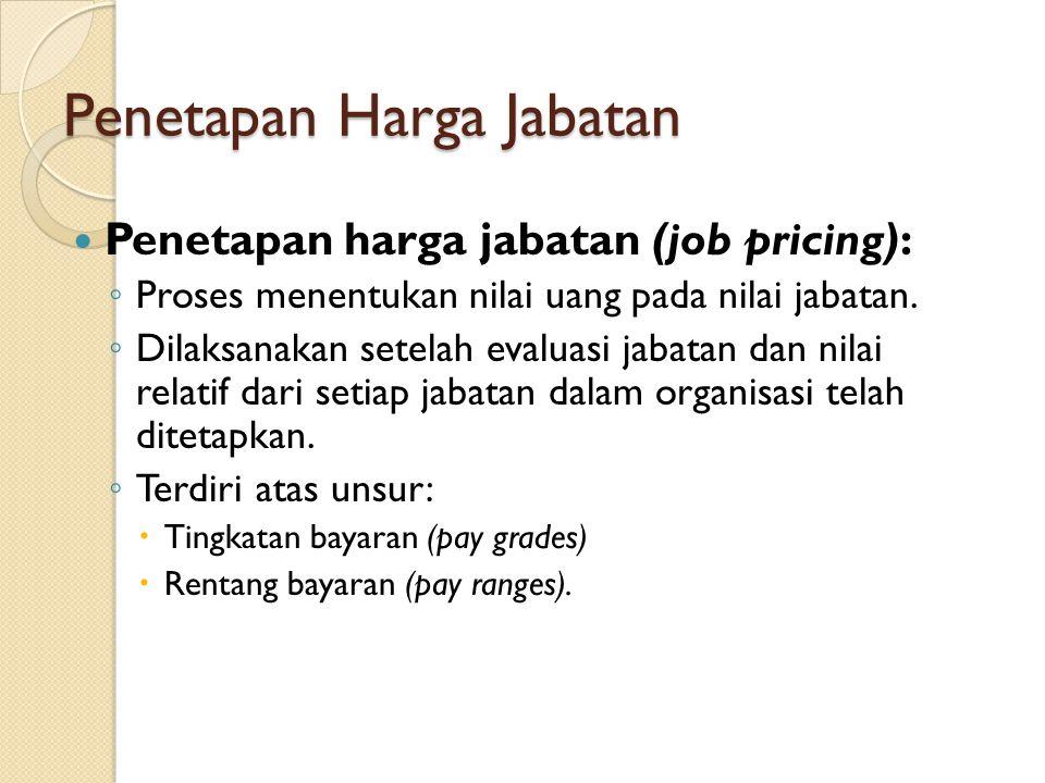 Penetapan Harga Jabatan Penetapan harga jabatan (job pricing): ◦ Proses menentukan nilai uang pada nilai jabatan. ◦ Dilaksanakan setelah evaluasi jaba