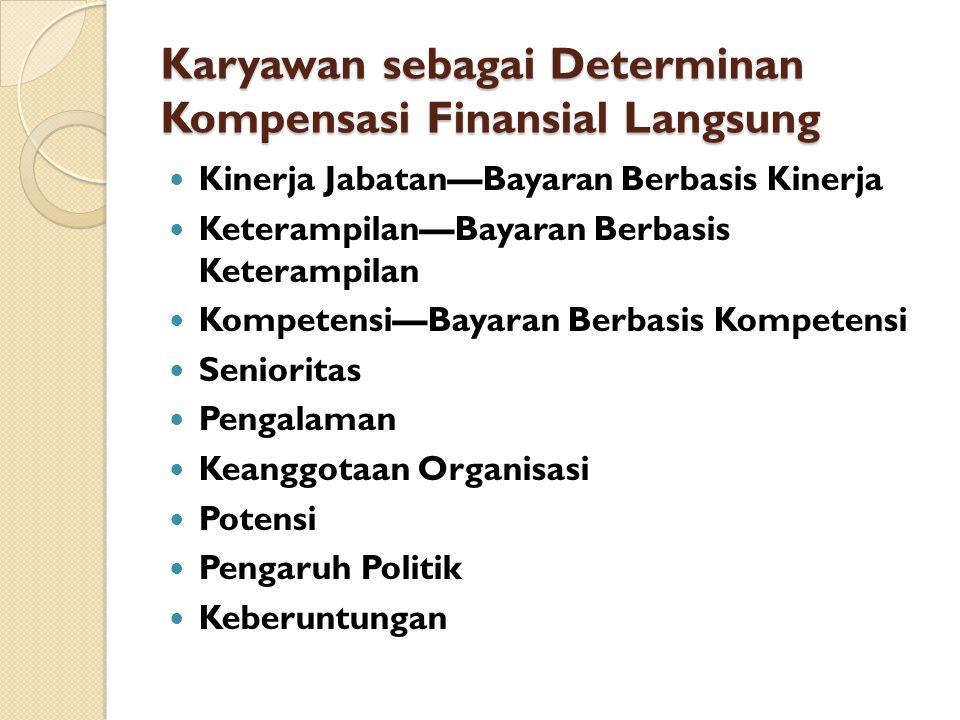 Karyawan sebagai Determinan Kompensasi Finansial Langsung Kinerja Jabatan—Bayaran Berbasis Kinerja Keterampilan—Bayaran Berbasis Keterampilan Kompeten