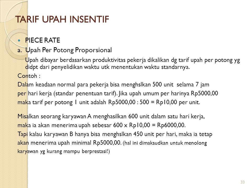 TARIF UPAH INSENTIF PIECE RATE a. Upah Per Potong Proporsional Upah dibayar berdasarkan produktivitas pekerja dikalikan dg tarif upah per potong yg di