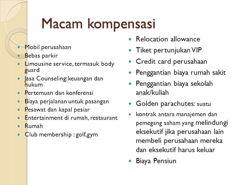 Macam kompensasi Mobil perusahaan Bebas parkir Limousine service, termasuk body guard Jasa Counseling: keuangan dan hukum Pertemuan dan konferensi Bia