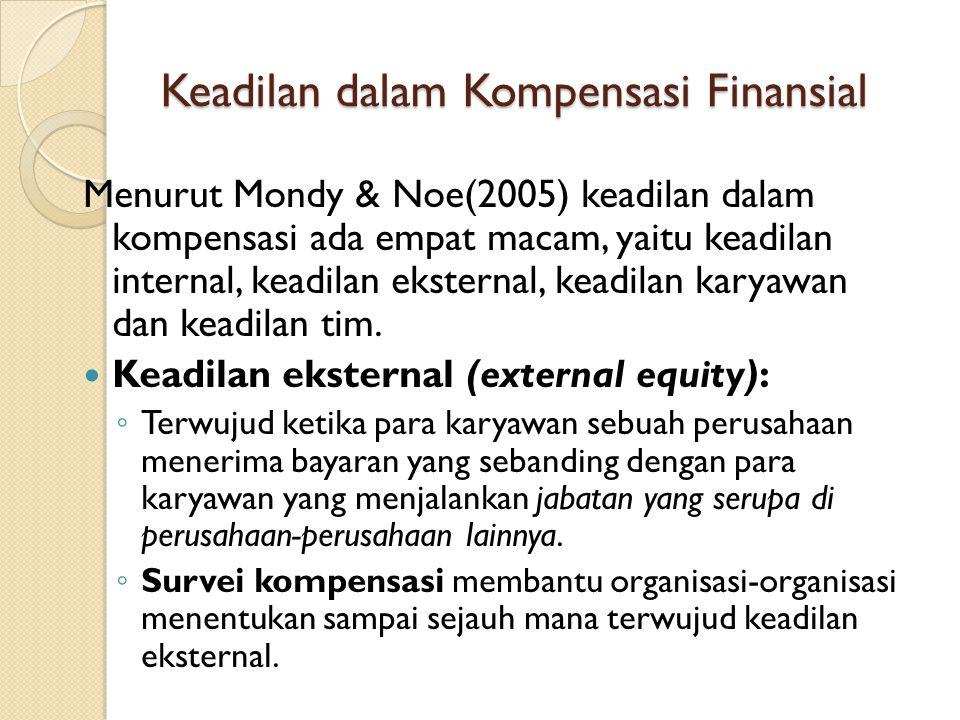 Keadilan dalam Kompensasi Finansial Menurut Mondy & Noe(2005) keadilan dalam kompensasi ada empat macam, yaitu keadilan internal, keadilan eksternal,