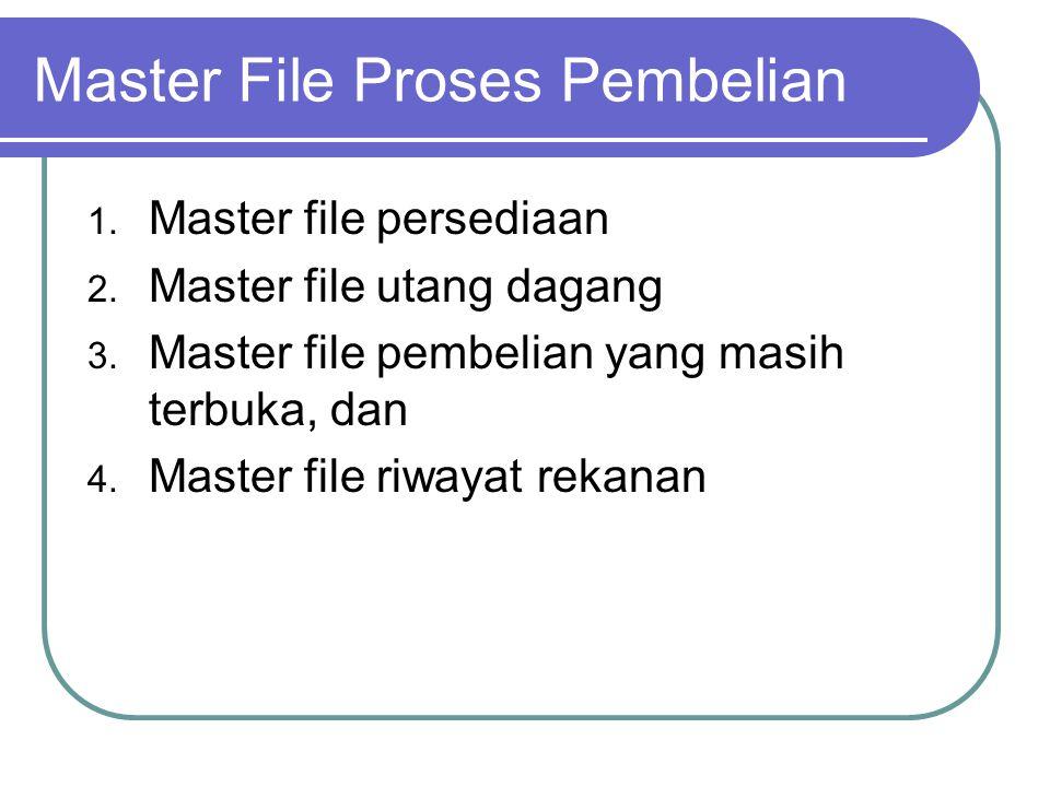 Master File Proses Pembelian 1. Master file persediaan 2. Master file utang dagang 3. Master file pembelian yang masih terbuka, dan 4. Master file riw
