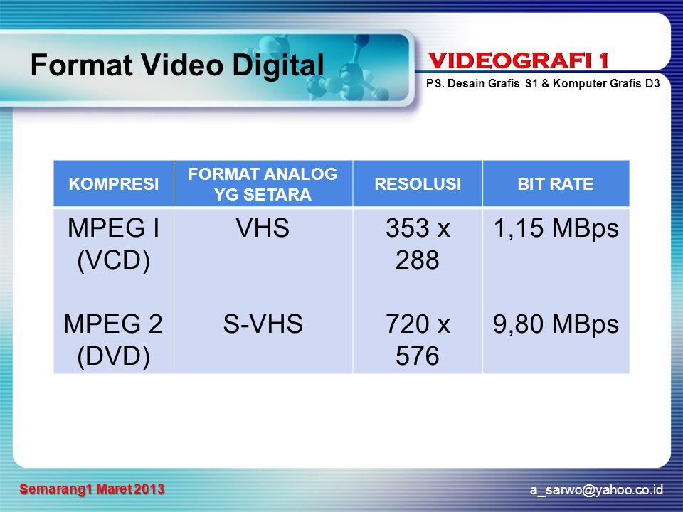 VIDEOGRAFI 1 PS. Desain Grafis S1 & Komputer Grafis D3 a_sarwo@yahoo.co.id Semarang1 Maret 2013 VIDEOGRAFI 1 Format Video Digital KOMPRESI FORMAT ANAL