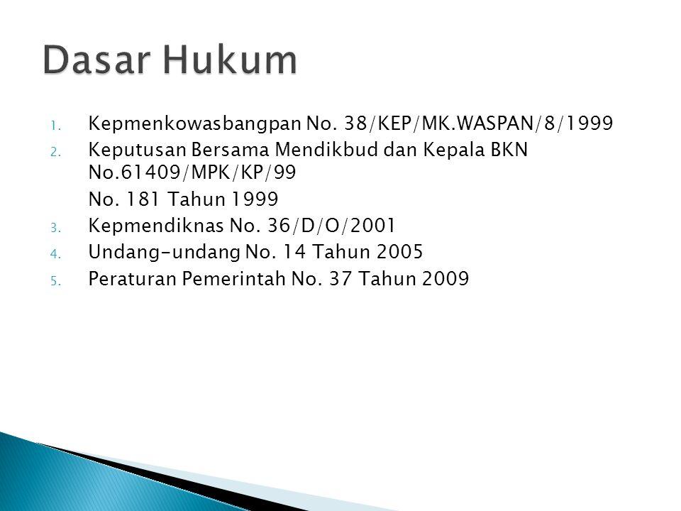 1. Kepmenkowasbangpan No. 38/KEP/MK.WASPAN/8/1999 2. Keputusan Bersama Mendikbud dan Kepala BKN No.61409/MPK/KP/99 No. 181 Tahun 1999 3. Kepmendiknas