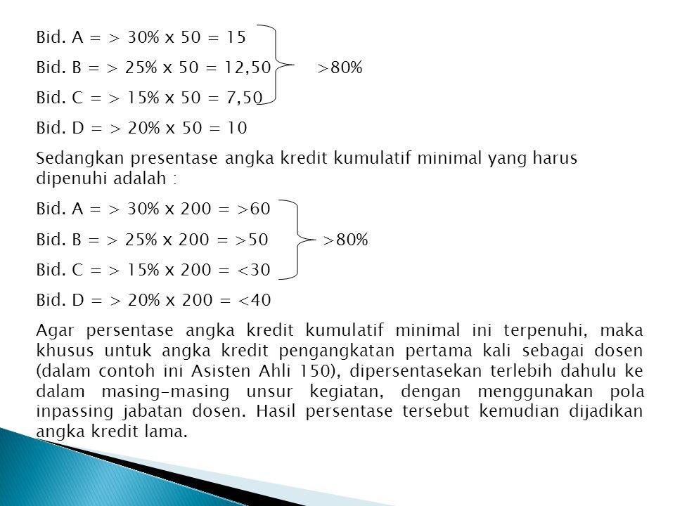 Bid. A = > 30% x 50 = 15 Bid. B = > 25% x 50 = 12,50 >80% Bid. C = > 15% x 50 = 7,50 Bid. D = > 20% x 50 = 10 Sedangkan presentase angka kredit kumula