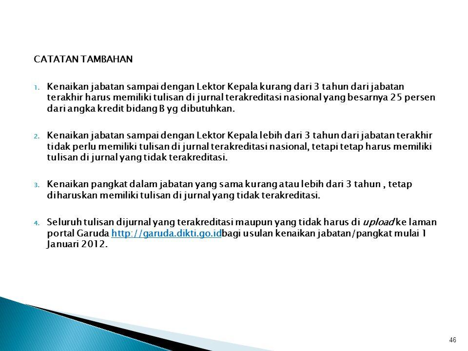 CATATAN TAMBAHAN 1.