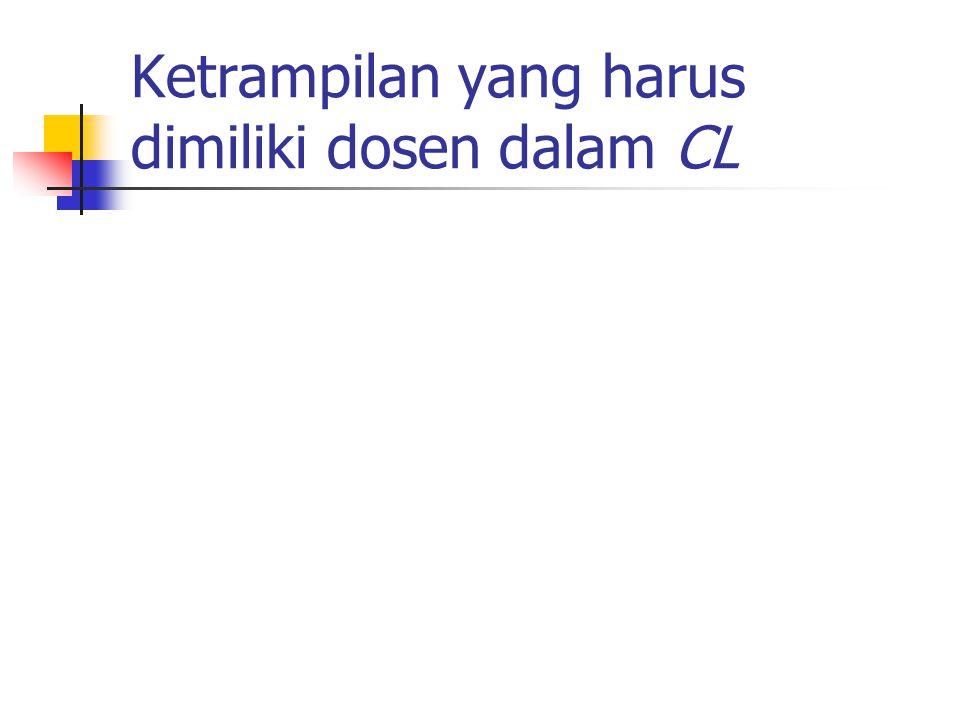 Ketrampilan yang harus dimiliki dosen dalam CL