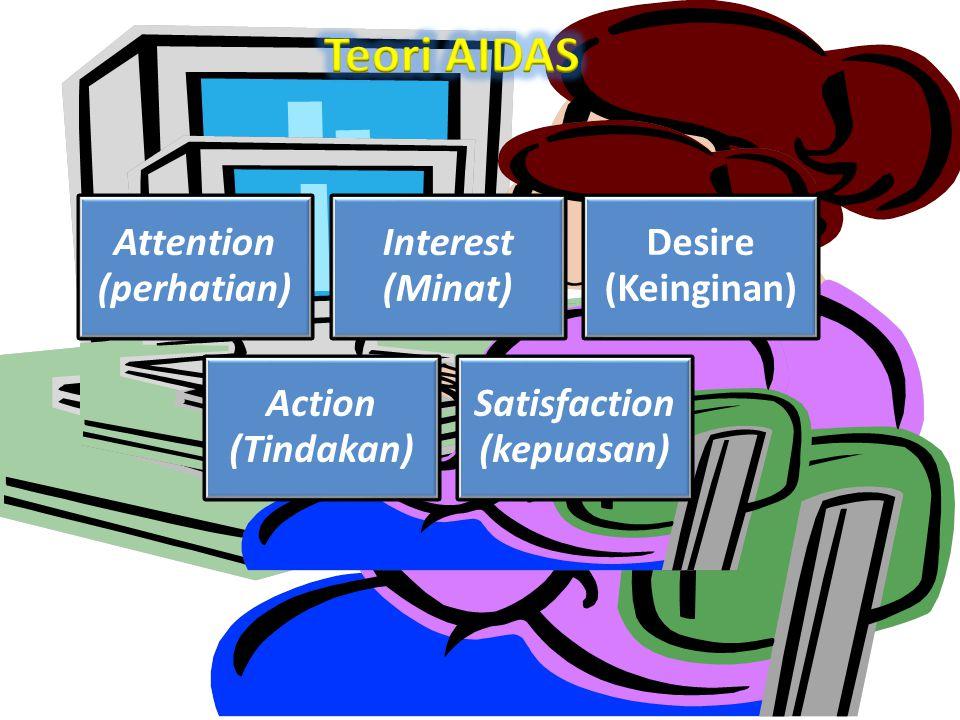 Analisis SWOT Strenght (Kekuatan) Weakness (Kelemahan) Opportunity (Peluang) Threat (Ancaman)