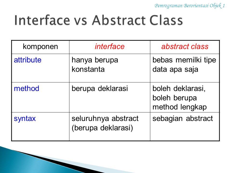 Pemrograman Berorientasi Objek 1 komponeninterfaceabstract class attributehanya berupa konstanta bebas memilki tipe data apa saja methodberupa deklara