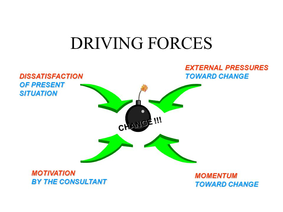 DRIVING FORCES CHANGE !!.
