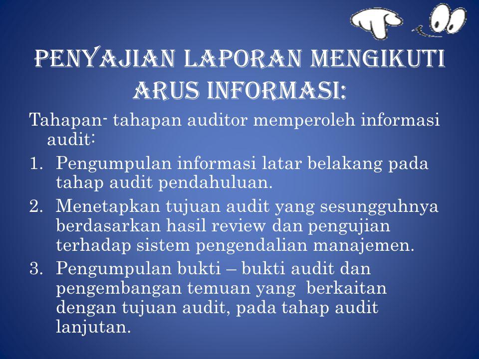 4.Menarik kesimpulaan berdasarkan bukti – bukti (temuan) audit yang berhasil dikumpulkan.