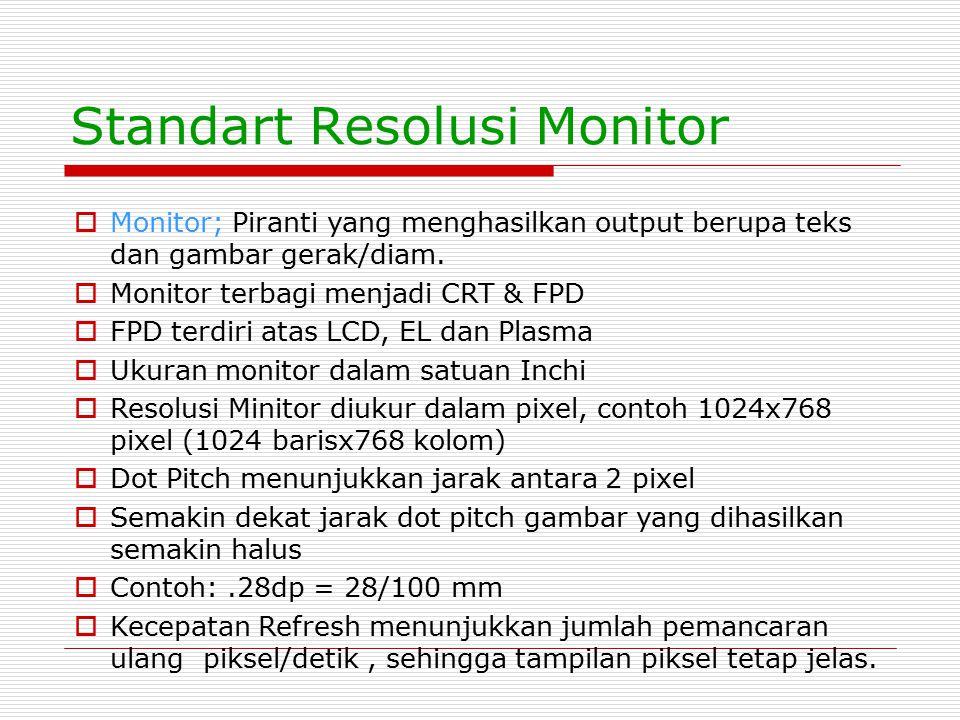 Standart Resolusi Monitor  Monitor; Piranti yang menghasilkan output berupa teks dan gambar gerak/diam.  Monitor terbagi menjadi CRT & FPD  FPD ter