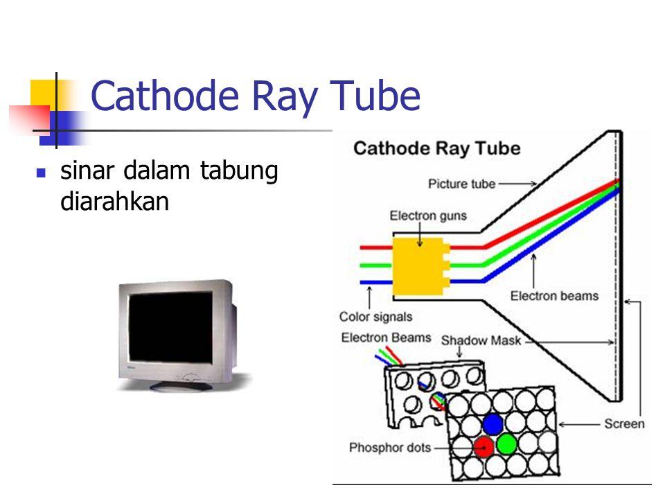 CRT Warna Monochrome Color : Red Green Blue (RGB) Q: Menggunakan monitor monochrome dirasa sudah cukup memadai daripada monitor color untuk keperluan: a.