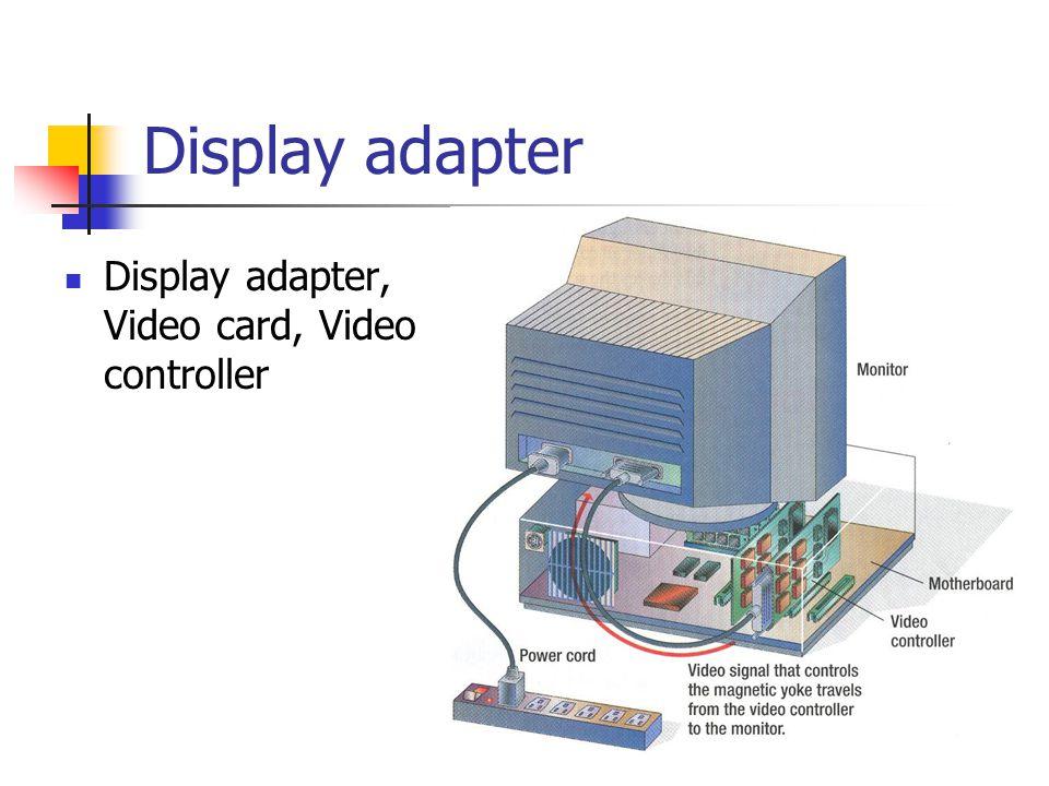 Display adapter Display adapter, Video card, Video controller Jenis : VGA, SVGA, XGA