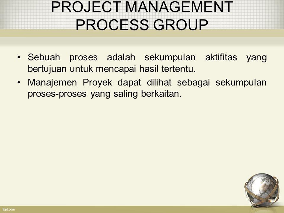 PROJECT MANAGEMENT PROCESS GROUP Sebuah proses adalah sekumpulan aktifitas yang bertujuan untuk mencapai hasil tertentu. Manajemen Proyek dapat diliha