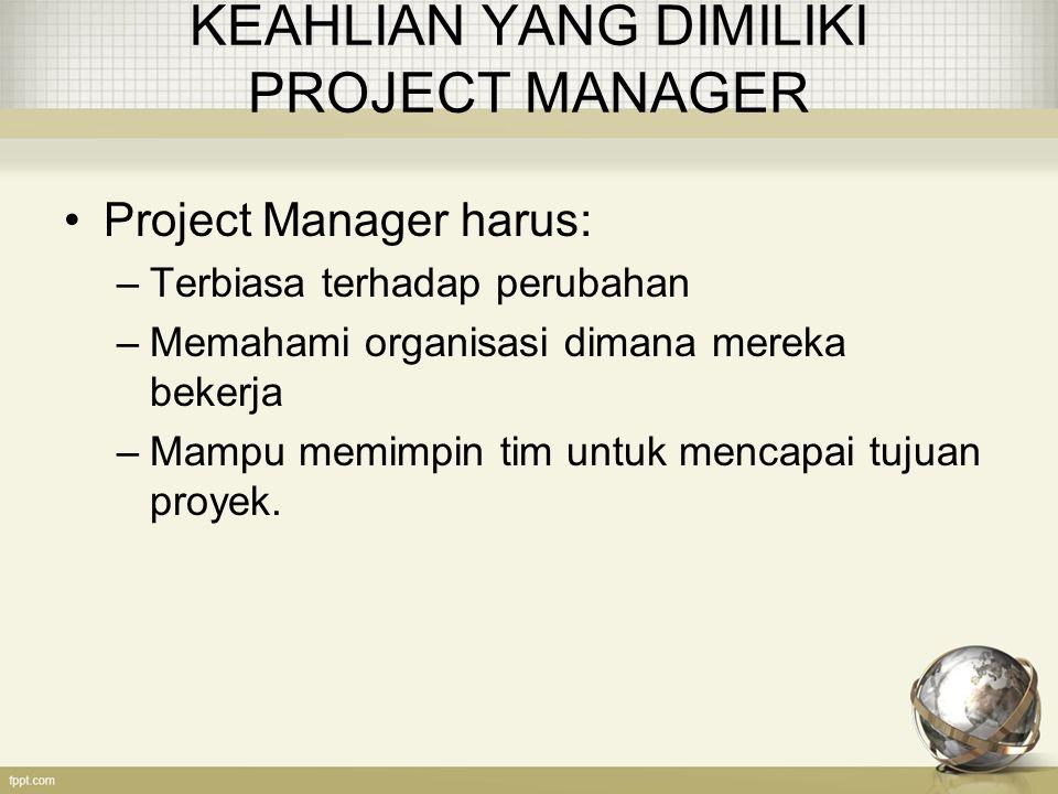 KEAHLIAN YANG DIMILIKI PROJECT MANAGER Project Manager harus: –Terbiasa terhadap perubahan –Memahami organisasi dimana mereka bekerja –Mampu memimpin