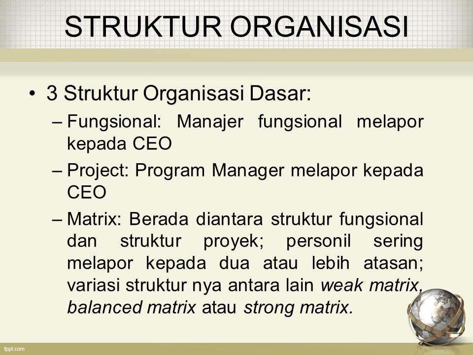 STRUKTUR ORGANISASI 3 Struktur Organisasi Dasar: –Fungsional: Manajer fungsional melapor kepada CEO –Project: Program Manager melapor kepada CEO –Matr