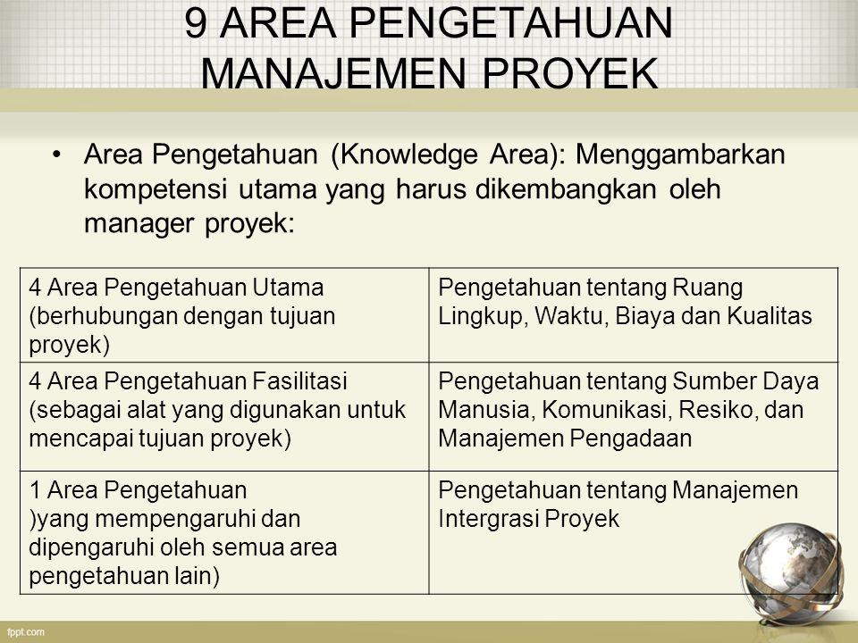 9 AREA PENGETAHUAN MANAJEMEN PROYEK Area Pengetahuan (Knowledge Area): Menggambarkan kompetensi utama yang harus dikembangkan oleh manager proyek: 4 A