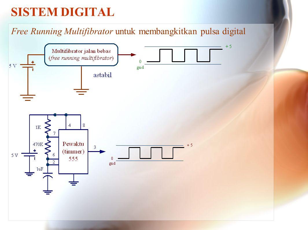 SISTEM DIGITAL Free Running Multifibrator untuk membangkitkan pulsa digital