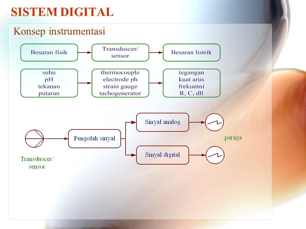 SISTEM DIGITAL Sinyal analog Sinyal digital Sinyal yang dihasilkan oleh perangkat analog, ciri: merupakan variabel kontinyu; perubahan sinyal berkesinambungan sesuai dengan sinyal masukan Sinyal yang dihasilkan oleh perangkat digital, ciri: merupakan sinyal diskontinyu; sinyal berubah berdasarkan variabel diskret