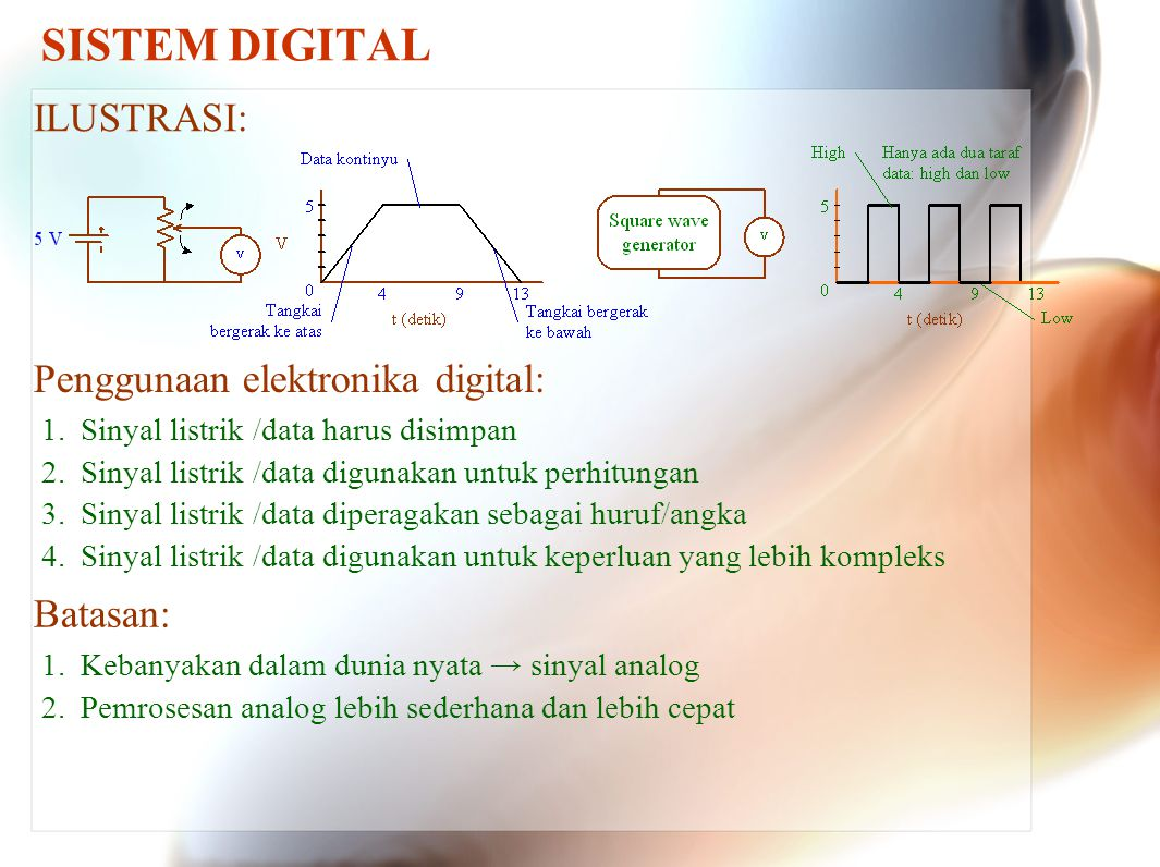 SISTEM DIGITAL ILUSTRASI: 1.Sinyal listrik /data harus disimpan 2.Sinyal listrik /data digunakan untuk perhitungan 3.Sinyal listrik /data diperagakan sebagai huruf/angka 4.Sinyal listrik /data digunakan untuk keperluan yang lebih kompleks Penggunaan elektronika digital: Batasan: 1.Kebanyakan dalam dunia nyata → sinyal analog 2.Pemrosesan analog lebih sederhana dan lebih cepat