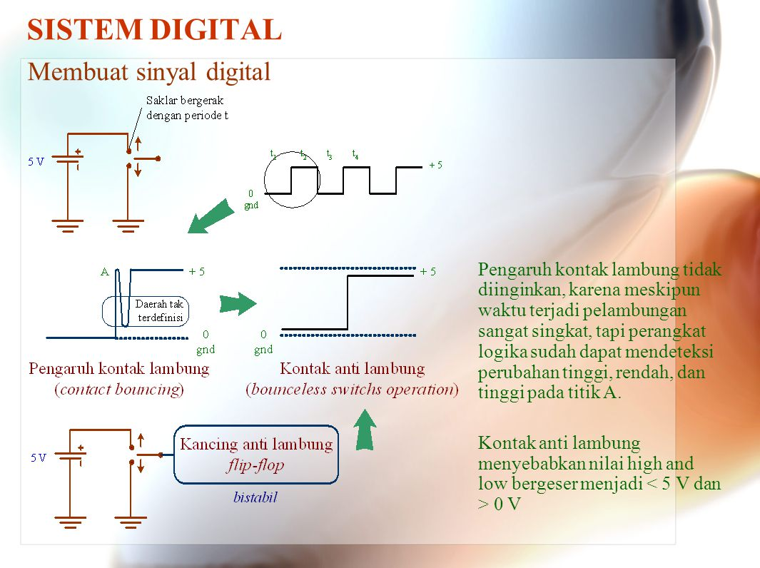SISTEM DIGITAL Kasus lain… Switch menggunakan saklar tekan… Perangkat disamping sebagai pembangkit sinyal digital juga tidak diperkenanka, karena menyebabkan rangkaian terbuka pada saat saklar dilepas ( 0 V ≠ gnd ) Solusi Tekanan saklar membangkitkan pulsa tembakan seperti pada gambar
